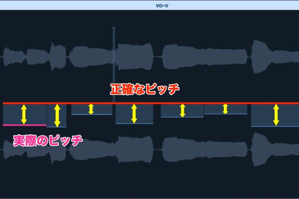 初音ミクの調教に初チャレンジ③【ピッチのズレを修正】