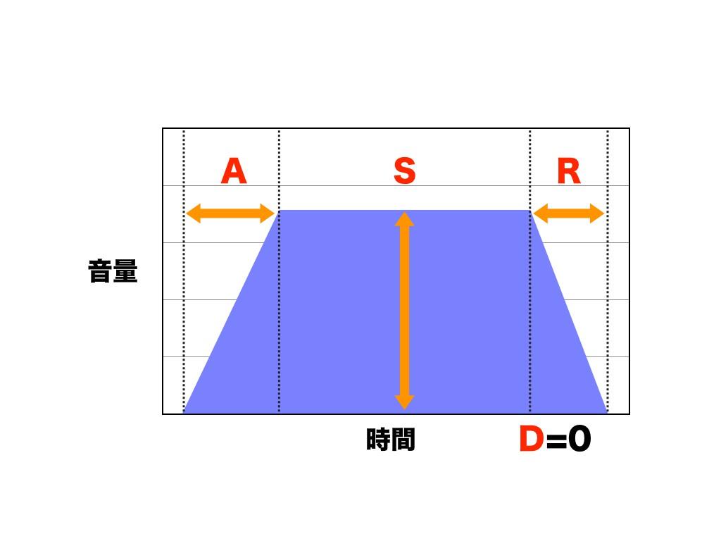 プレゼンテーション 2.006